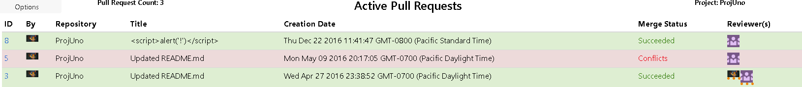 Screenshot of Active Pull Requests